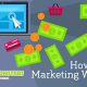 How PPC Marketing Works