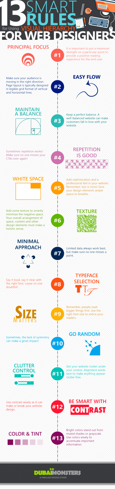 13-Smart-Rules-for-Using-Visual-Hierarchy-for-Web-Designers2