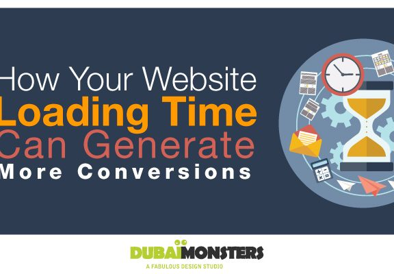 How Your Website Loading-Time-Can-Generate-More-Conversions