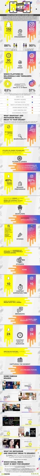 Snapchat vs Instagram [Infographics]