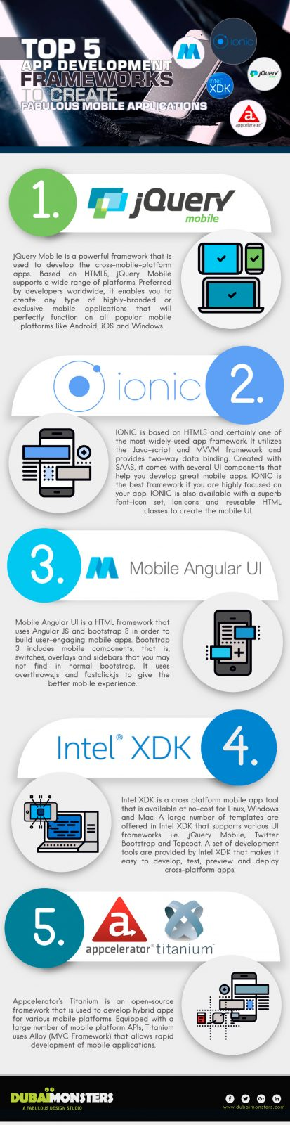 Top 5 App Development Frameworks to Create Fabulous Mobile Applications - Infograhics