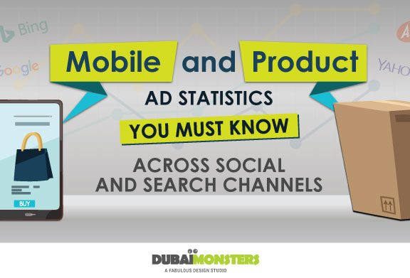 Mobile-and-Product-Ads-Statistics-you-must-know-across-Social-and-Search-Channels-Header