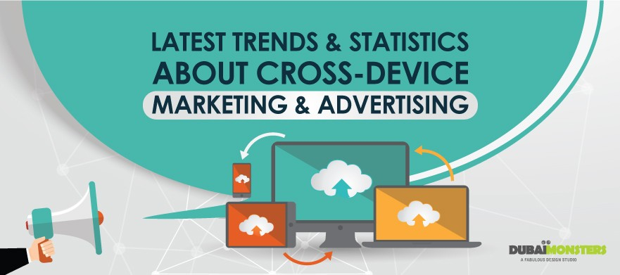 Latest-Trends-and-Stats-about-Cross-Device-Marketing-and-Advertising-Header