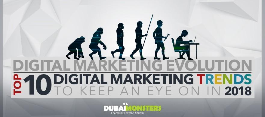 Digital-Marketing-Evolution