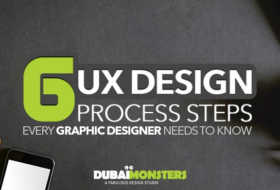 6 ux design process steps